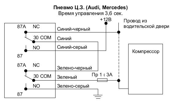Мерседес  схема подключения центрального замка